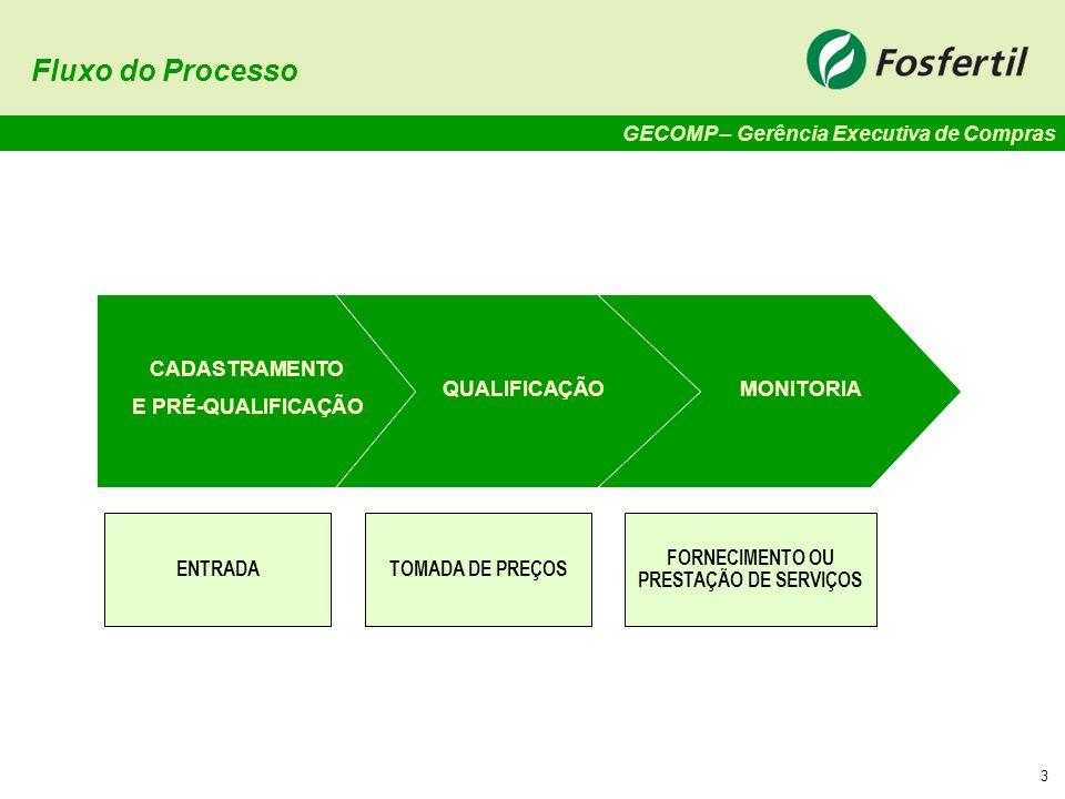 GECOMP – Gerência Executiva de Compras 14 Monitoria de Fornecedores de Serviços