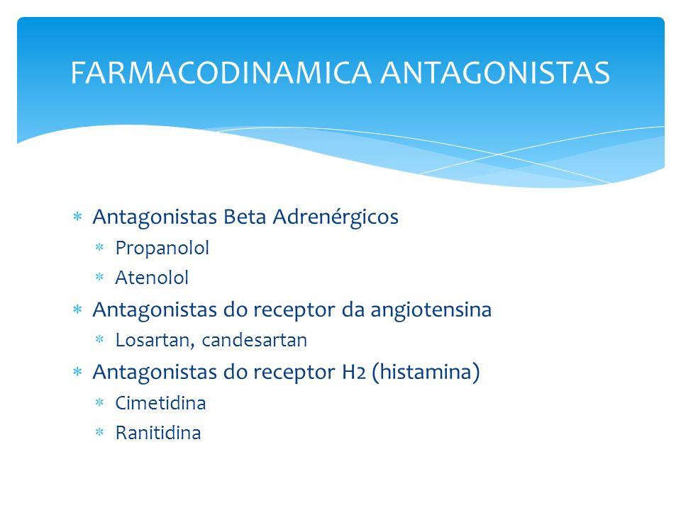Antagonistas Beta Adrenérgicos Propanolol Atenolol Antagonistas do receptor da angiotensina Losartan, candesartan Antagonistas do receptor H2 (histami