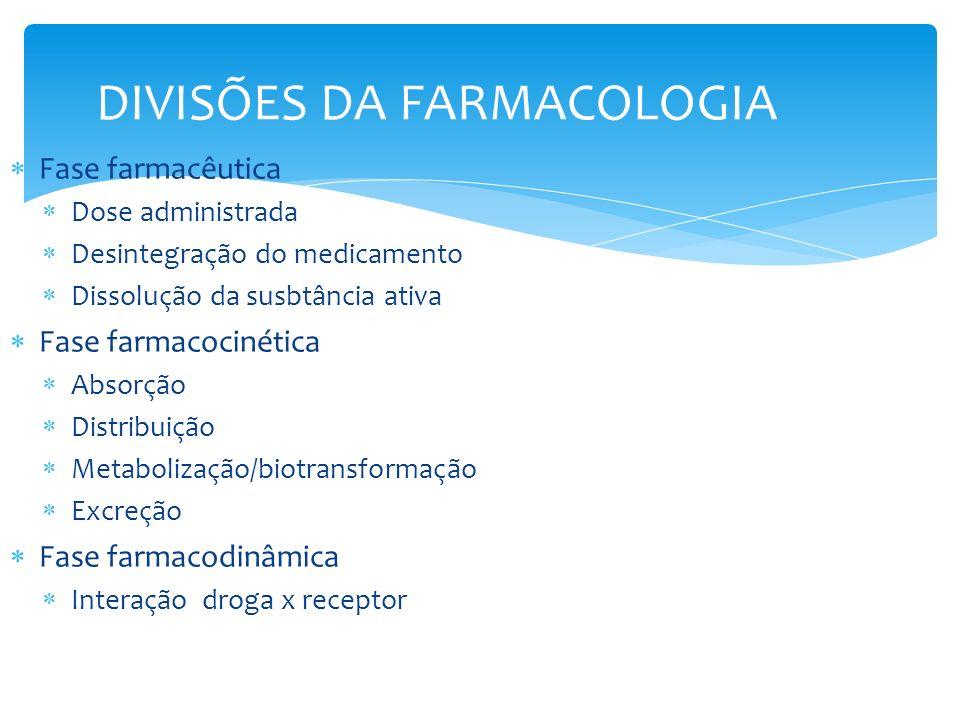 Fase farmacêutica Dose administrada Desintegração do medicamento Dissolução da susbtância ativa Fase farmacocinética Absorção Distribuição Metabolizaç