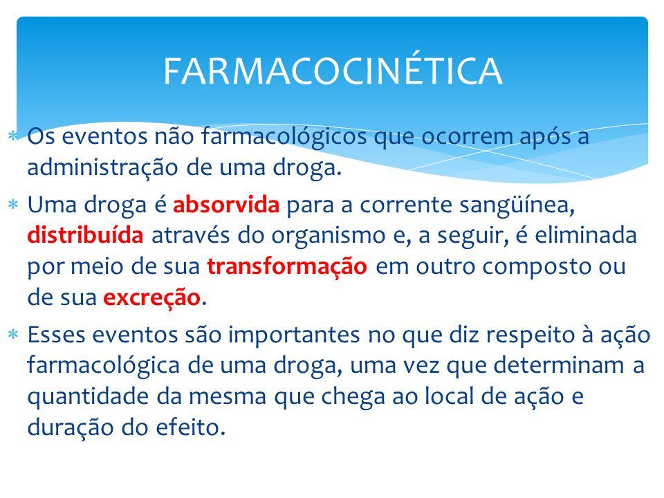 Os eventos não farmacológicos que ocorrem após a administração de uma droga. Uma droga é absorvida para a corrente sangüínea, distribuída através do o