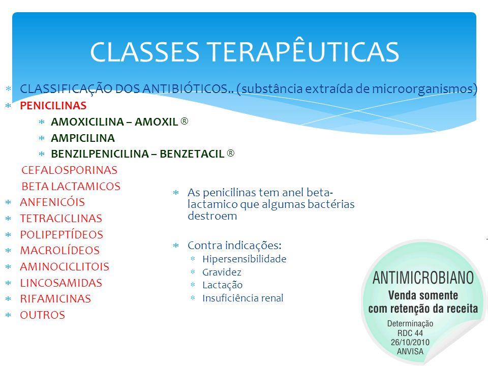 CLASSES TERAPÊUTICAS CLASSIFICAÇÃO DOS ANTIBIÓTICOS.. (substância extraída de microorganismos) PENICILINAS AMOXICILINA – AMOXIL ® AMPICILINA BENZILPEN