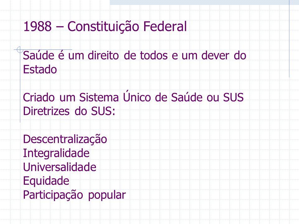 Lei 8.080 (19 de setembro 1990) Regulamentação do SUS: Níveis: Atenção primária, secundária, terciária e quartenária Regionalização (diferenças demográficas) Perfil Epidemiológico Avanço tecnológico
