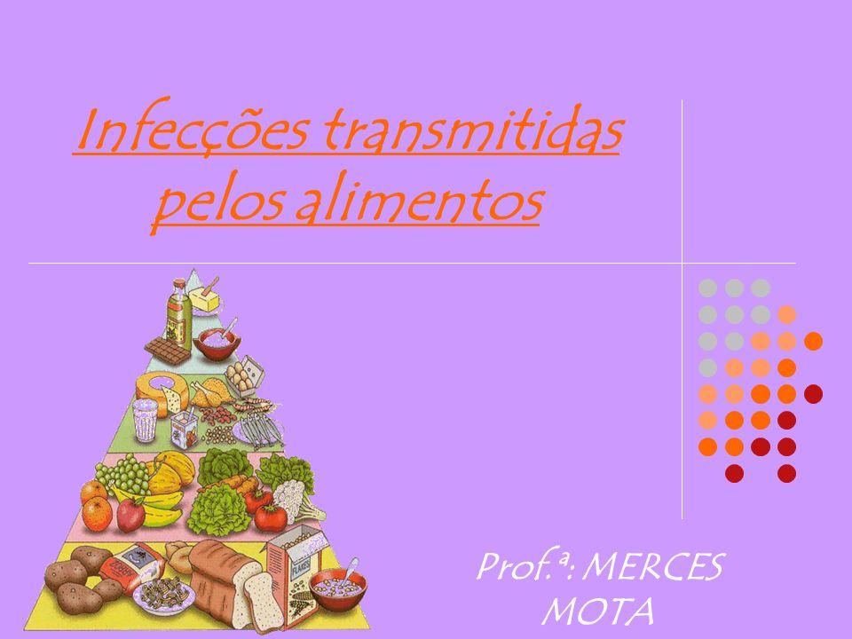 Infecções transmitidas pelos alimentos Prof.ª: MERCES MOTA