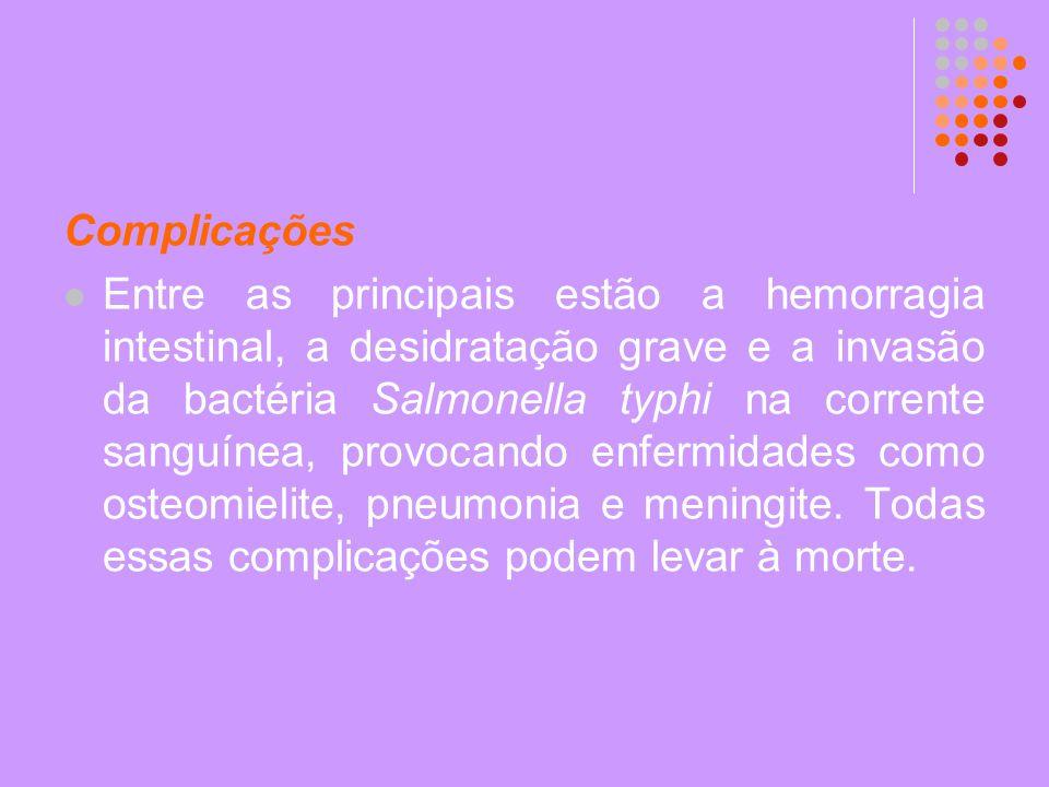 Complicações Entre as principais estão a hemorragia intestinal, a desidratação grave e a invasão da bactéria Salmonella typhi na corrente sanguínea, p