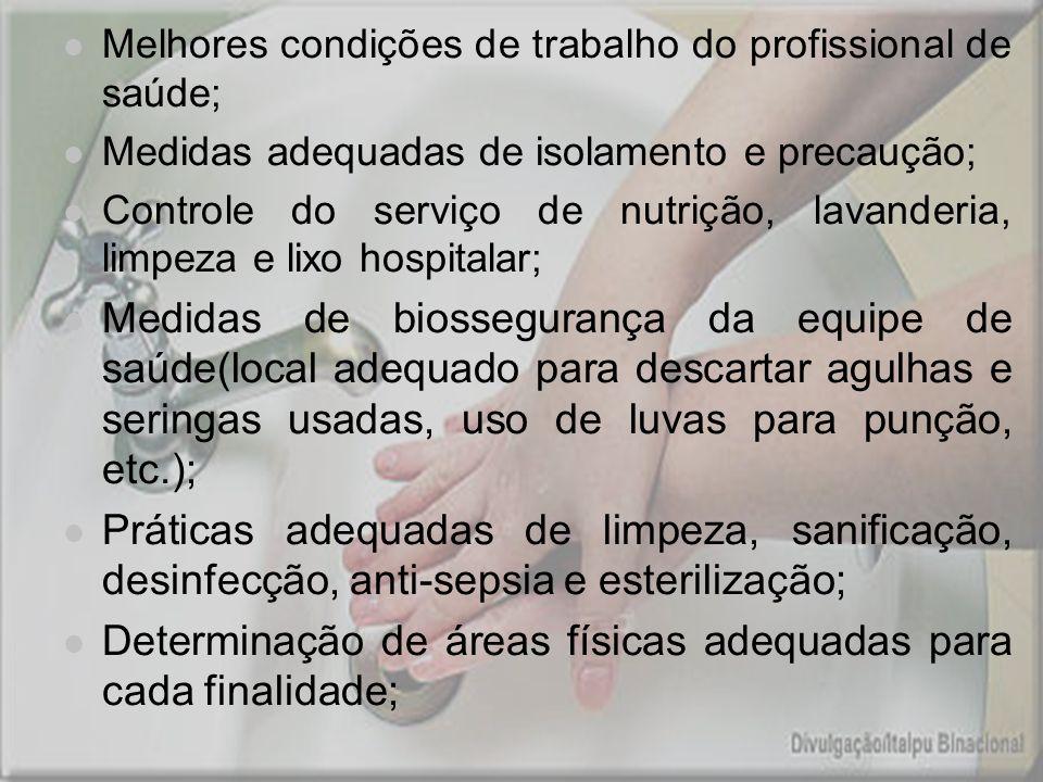 Melhores condições de trabalho do profissional de saúde; Medidas adequadas de isolamento e precaução; Controle do serviço de nutrição, lavanderia, lim