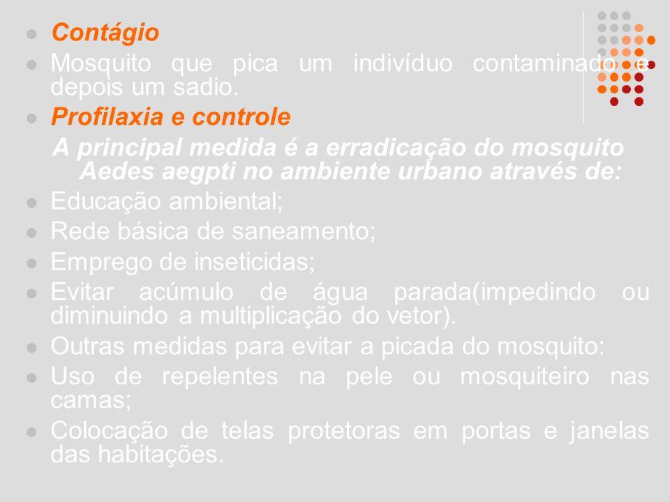 Contágio Mosquito que pica um indivíduo contaminado e depois um sadio. Profilaxia e controle A principal medida é a erradicação do mosquito Aedes aegp