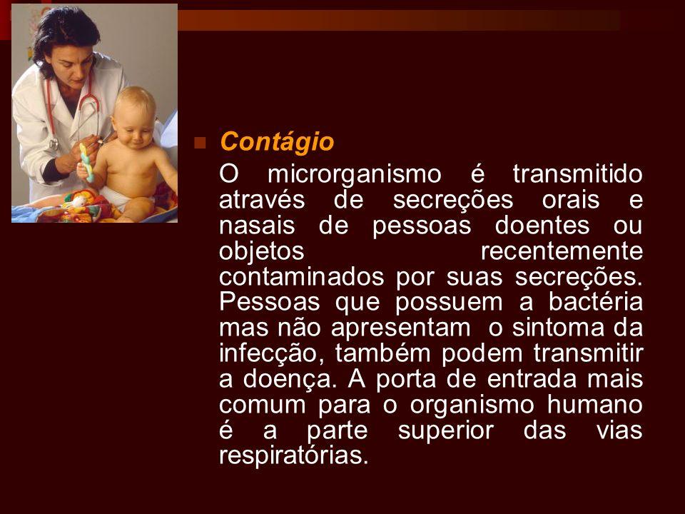 Contágio O microrganismo é transmitido através de secreções orais e nasais de pessoas doentes ou objetos recentemente contaminados por suas secreções.