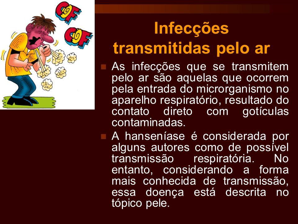 Infecções transmitidas pelo ar As infecções que se transmitem pelo ar são aquelas que ocorrem pela entrada do microrganismo no aparelho respiratório,
