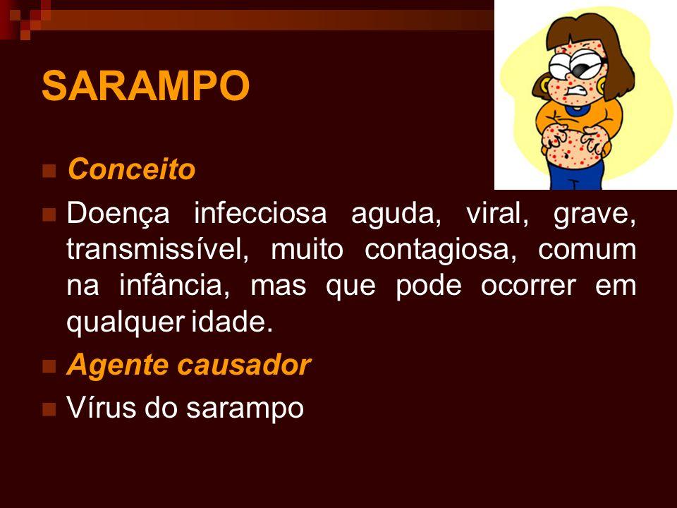 SARAMPO Conceito Doença infecciosa aguda, viral, grave, transmissível, muito contagiosa, comum na infância, mas que pode ocorrer em qualquer idade. Ag