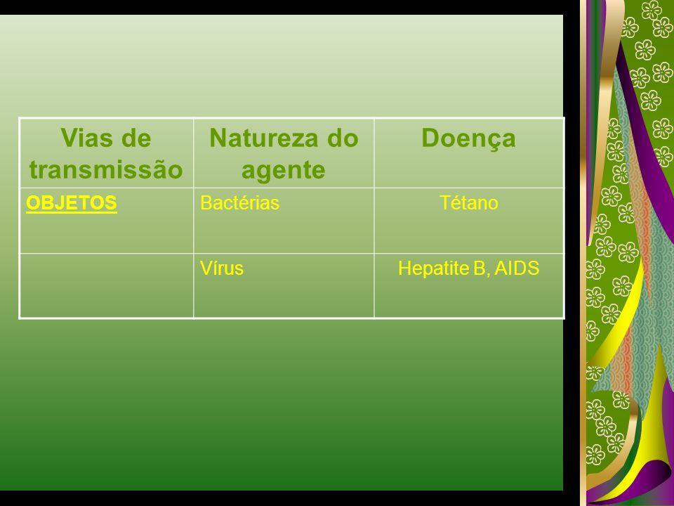 Vias de transmissão Natureza do agente Doença OBJETOSBactériasTétano VírusHepatite B, AIDS