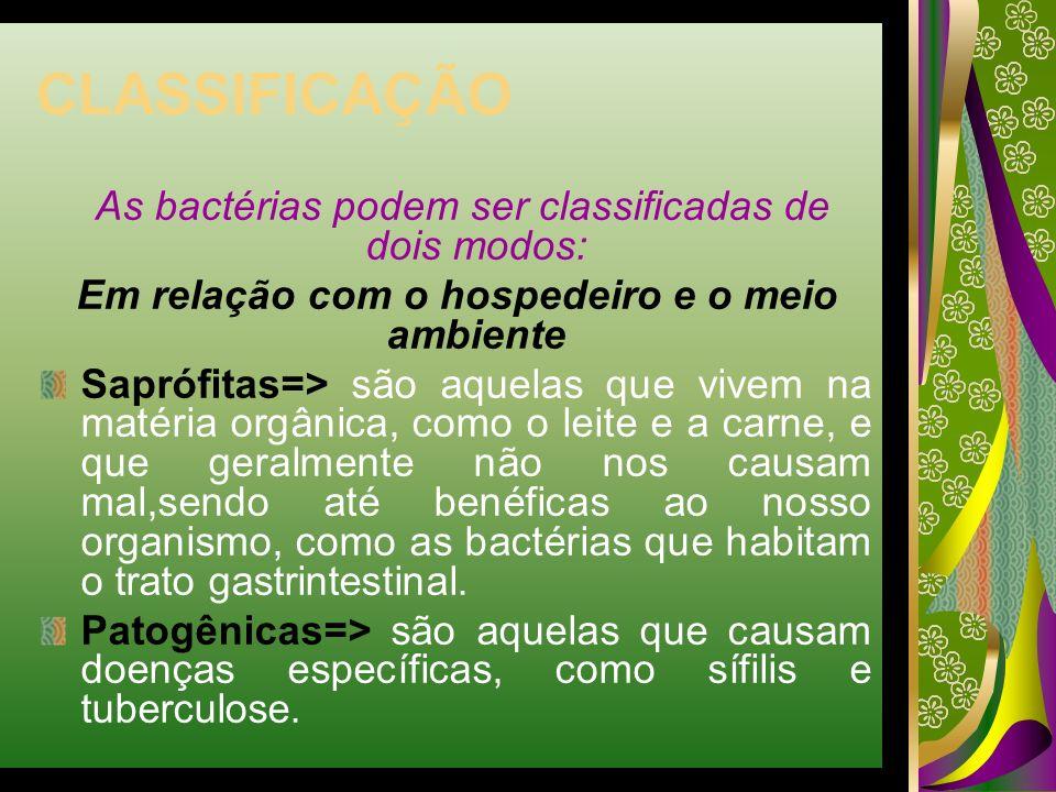 CLASSIFICAÇÃO As bactérias podem ser classificadas de dois modos: Em relação com o hospedeiro e o meio ambiente Saprófitas=> são aquelas que vivem na