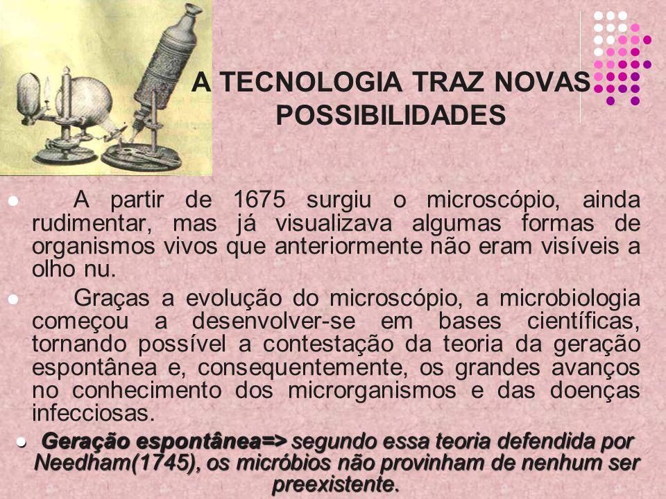 A TECNOLOGIA TRAZ NOVAS POSSIBILIDADES A partir de 1675 surgiu o microscópio, ainda rudimentar, mas já visualizava algumas formas de organismos vivos