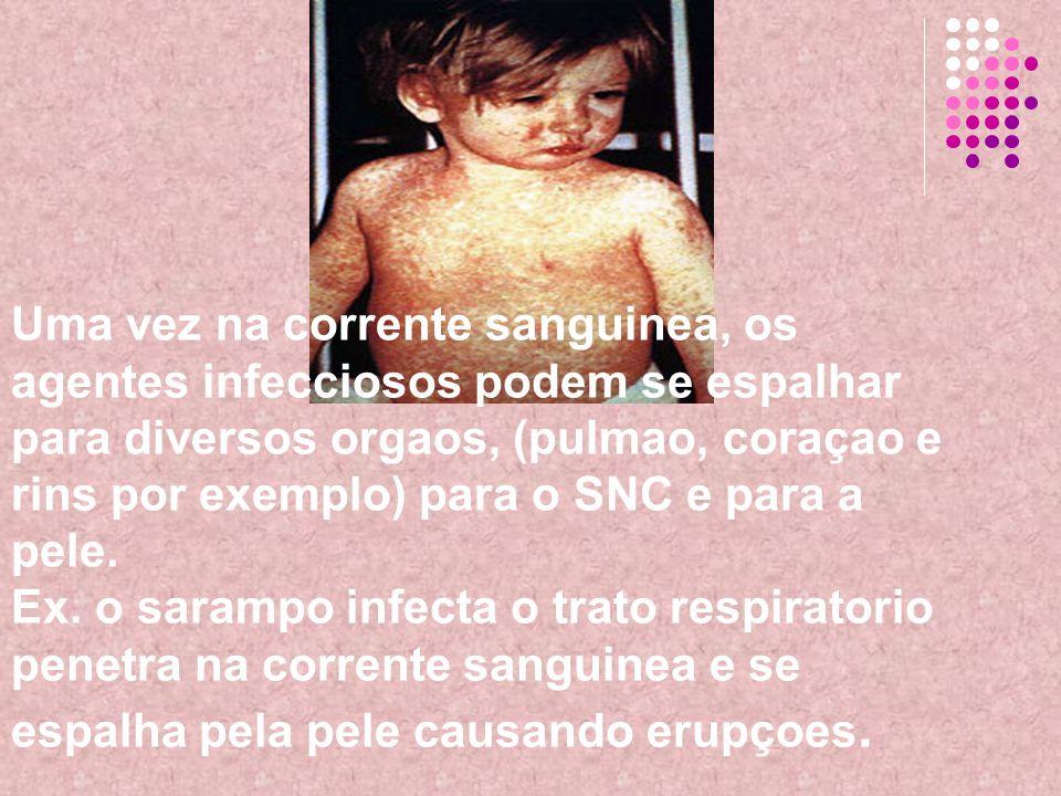 Uma vez na corrente sanguinea, os agentes infecciosos podem se espalhar para diversos orgaos, (pulmao, coraçao e rins por exemplo) para o SNC e para a