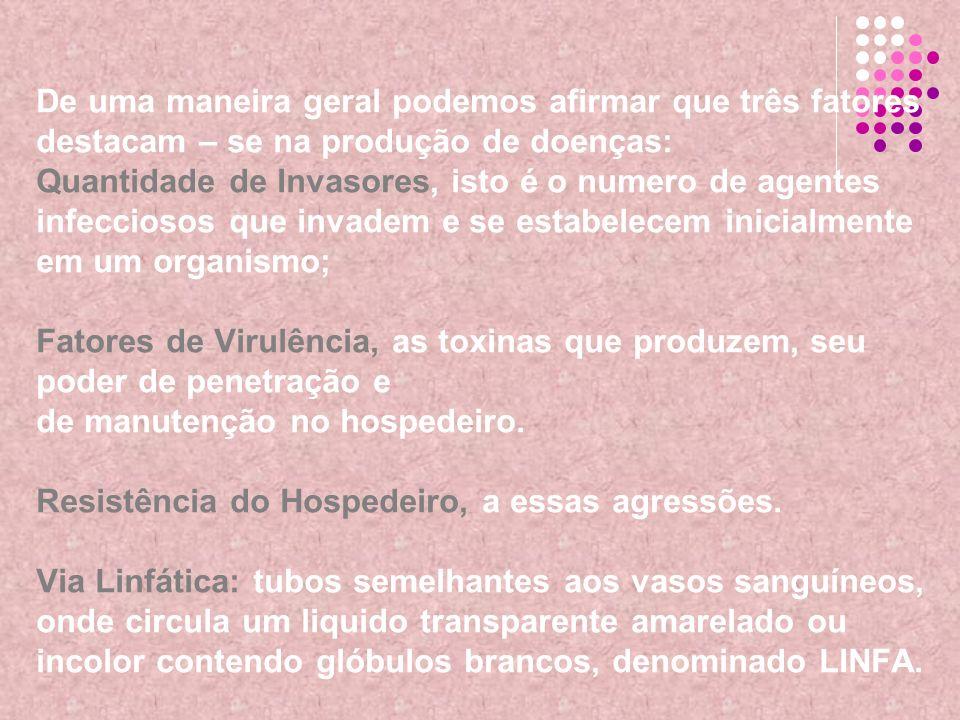 CARACTERÍSTICAS DO HOSPEDEIRO E RESISTÊNCIA ÀS DOENÇAS Vários fatores relacionados ao hospedeiro atuam na prevenção das infecções.