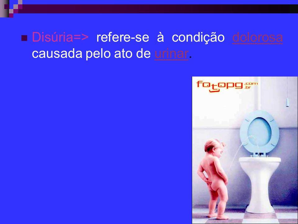 Disúria=> refere-se à condição dolorosa causada pelo ato de urinar.dolorosaurinar