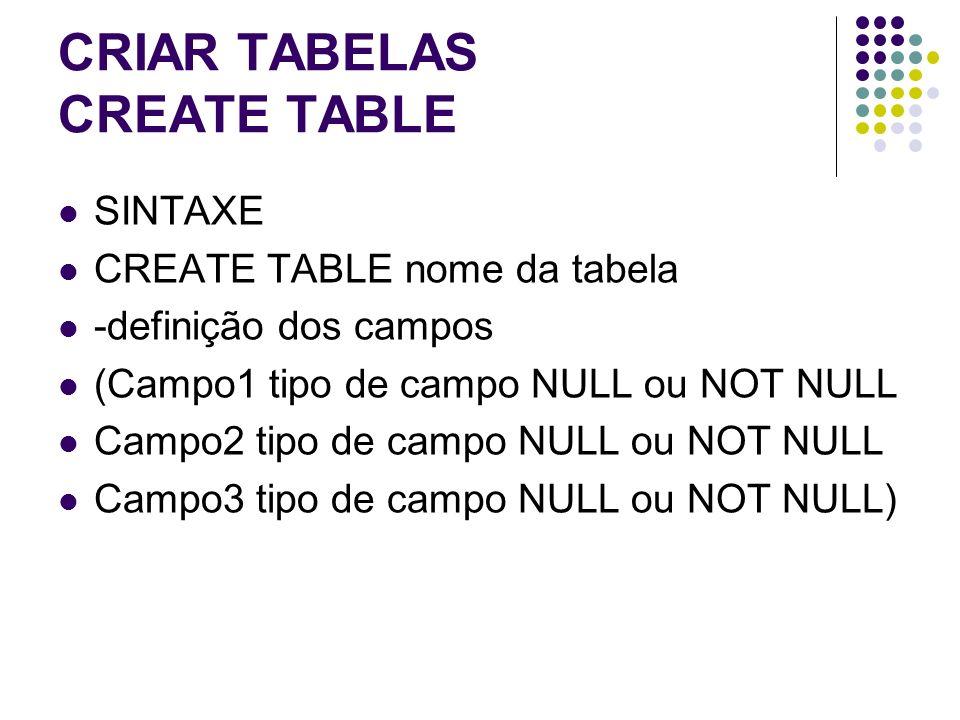 CRIAR TABELAS CREATE TABLE SINTAXE CREATE TABLE nome da tabela -definição dos campos (Campo1 tipo de campo NULL ou NOT NULL Campo2 tipo de campo NULL ou NOT NULL Campo3 tipo de campo NULL ou NOT NULL)