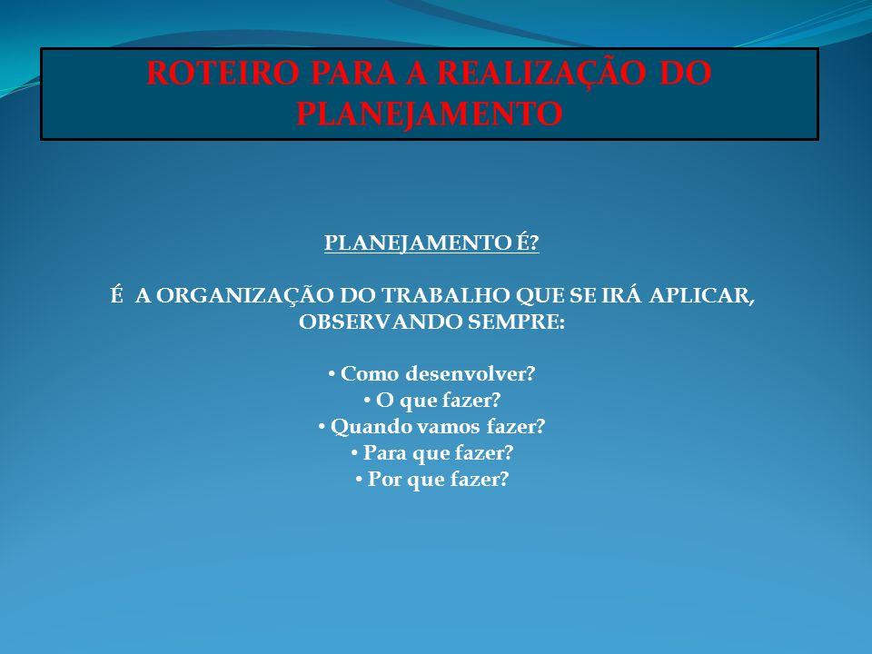 ROTEIRO PARA A REALIZAÇÃO DO PLANEJAMENTO - Tema/conteúdo - Mensagem para recolhimento inicial.