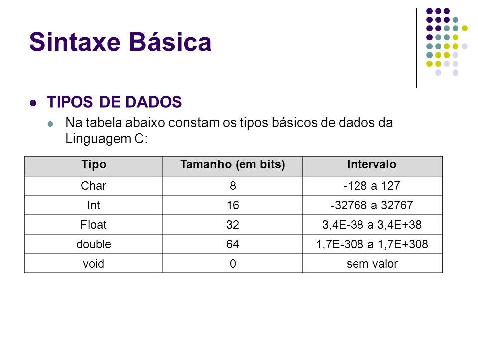 TIPOS DE DADOS Na tabela abaixo constam os tipos básicos de dados da Linguagem C: Sintaxe Básica TipoTamanho (em bits)Intervalo Char8-128 a 127 Int16-