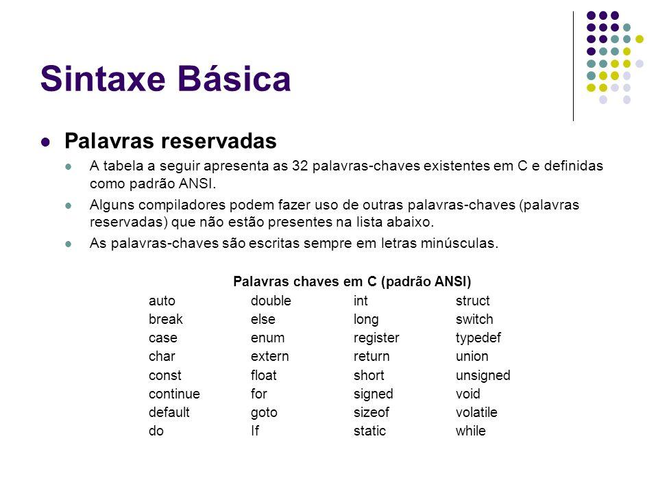 Sintaxe Básica Identação É aplicado ao código fonte de um programa para indicar a hierarquia dos elementos.