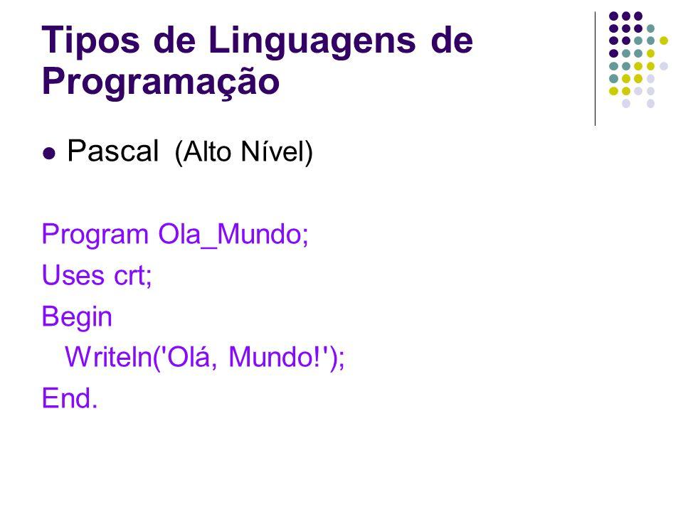 Pascal (Alto Nível) Program Ola_Mundo; Uses crt; Begin Writeln('Olá, Mundo!'); End. Tipos de Linguagens de Programação