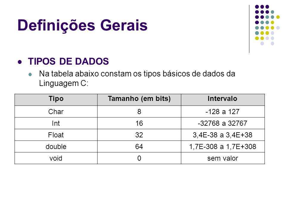 TIPOS DE DADOS Na tabela abaixo constam os tipos básicos de dados da Linguagem C: Definições Gerais TipoTamanho (em bits)Intervalo Char8-128 a 127 Int