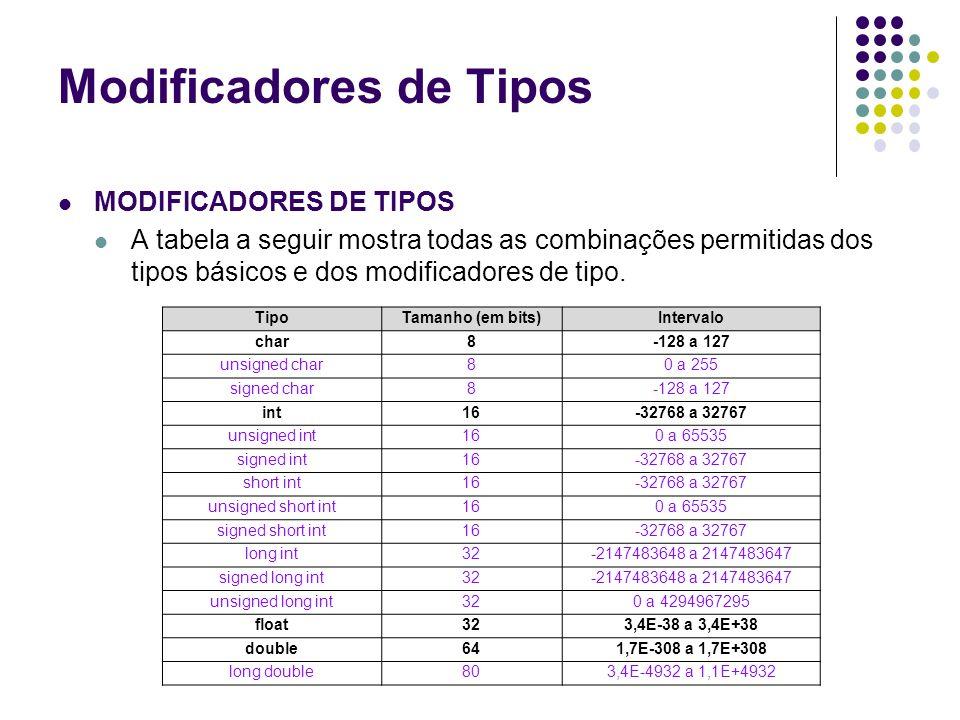 MODIFICADORES DE TIPOS A tabela a seguir mostra todas as combinações permitidas dos tipos básicos e dos modificadores de tipo. Modificadores de Tipos