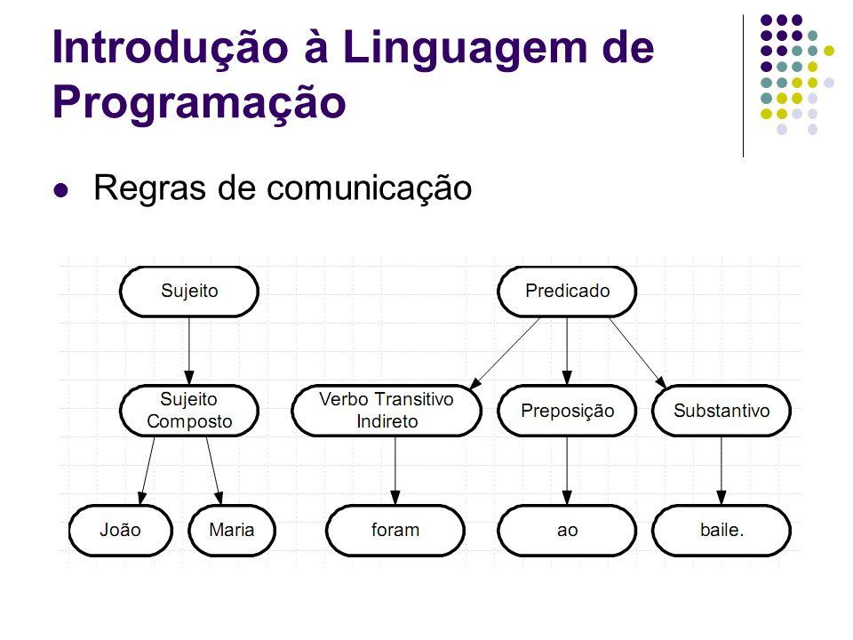 Introdução à Linguagem de Programação Regras de comunicação