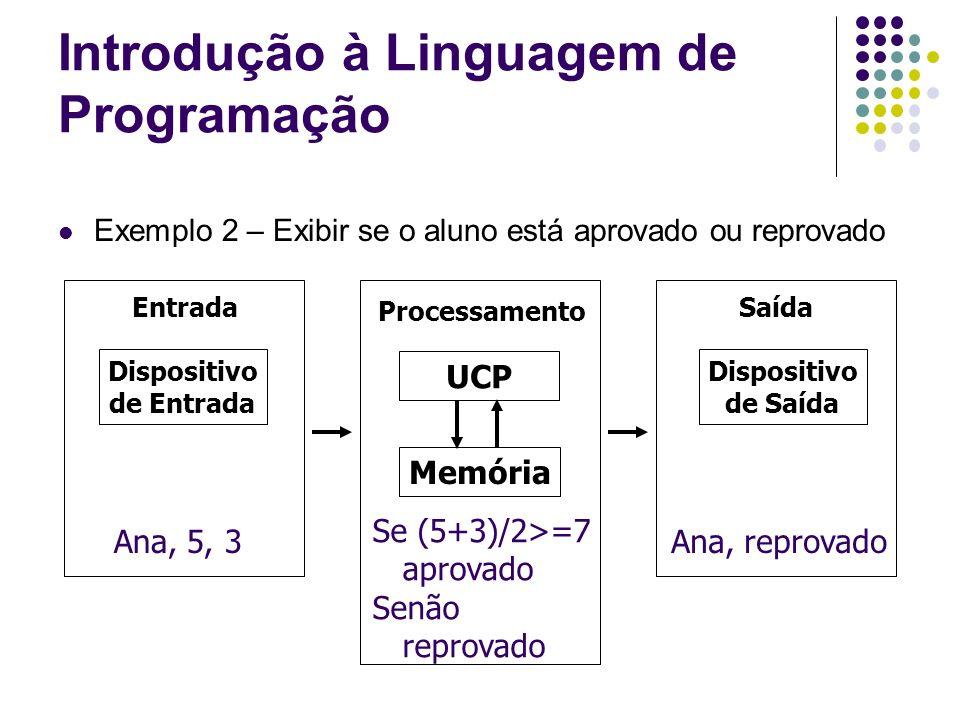 Exemplo 2 – Exibir se o aluno está aprovado ou reprovado Processamento EntradaSaída Dispositivo de Entrada Dispositivo de Saída Memória UCP Ana, 5, 3