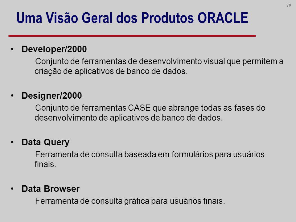 10 Uma Visão Geral dos Produtos ORACLE Developer/2000 Conjunto de ferramentas de desenvolvimento visual que permitem a criação de aplicativos de banco