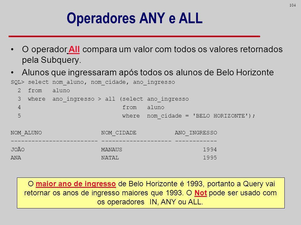104 Operadores ANY e ALL O operador All compara um valor com todos os valores retornados pela Subquery. Alunos que ingressaram após todos os alunos de
