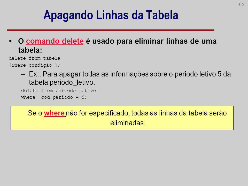 115 O comando delete é usado para eliminar linhas de uma tabela: delete from tabela [where condição ]; –Ex:. Para apagar todas as informações sobre o
