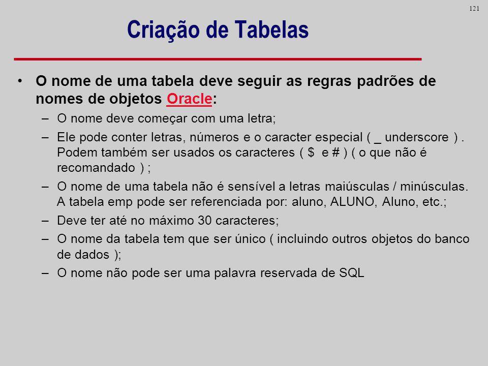 121 Criação de Tabelas O nome de uma tabela deve seguir as regras padrões de nomes de objetos Oracle: –O nome deve começar com uma letra; –Ele pode co