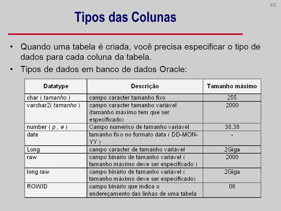 122 Tipos das Colunas Quando uma tabela é criada, você precisa especificar o tipo de dados para cada coluna da tabela. Tipos de dados em banco de dado