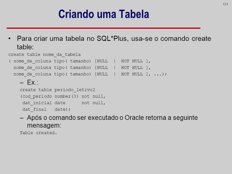 123 Criando uma Tabela Para criar uma tabela no SQL*Plus, usa-se o comando create table: create table nome_da_tabela ( nome_de_coluna tipo( tamanho) [