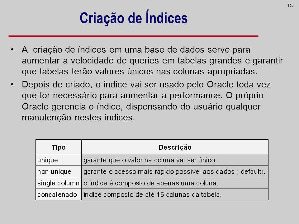 151 Criação de Índices A criação de índices em uma base de dados serve para aumentar a velocidade de queries em tabelas grandes e garantir que tabelas