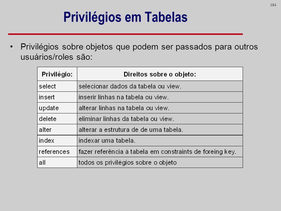184 Privilégios em Tabelas Privilégios sobre objetos que podem ser passados para outros usuários/roles são: