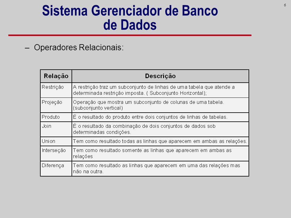 7 Sistema Gerenciador de Banco de Dados Propriedades de uma base de dados relacional.