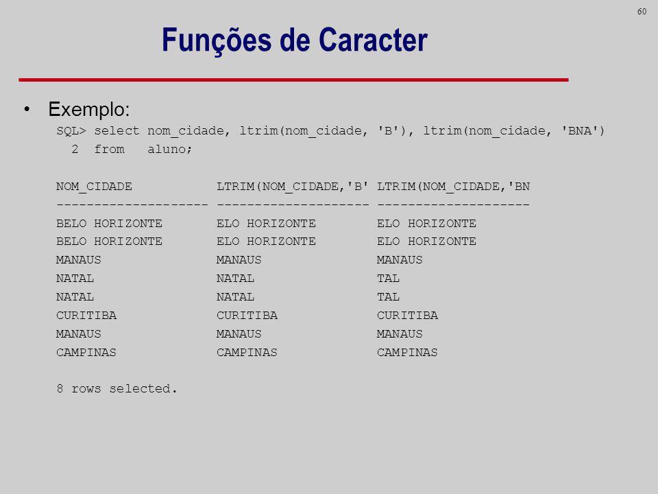 60 Funções de Caracter Exemplo: SQL> select nom_cidade, ltrim(nom_cidade, 'B'), ltrim(nom_cidade, 'BNA') 2 from aluno; NOM_CIDADE LTRIM(NOM_CIDADE,'B'