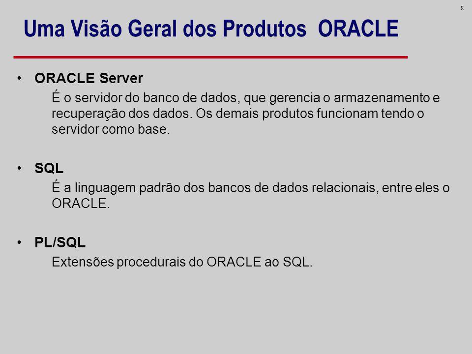 119 Gerenciando Objetos do Oracle7 Objetivos desta unidade: –Introduzir os conceitos básicos de gerenciamento de objetos do Oracle7.