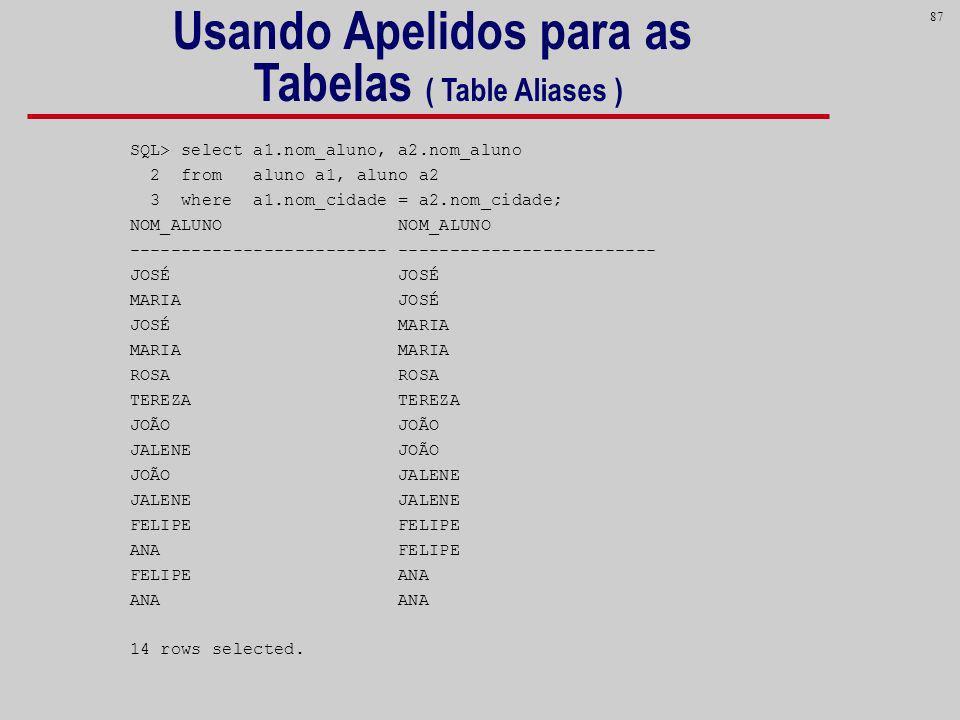 87 SQL> select a1.nom_aluno, a2.nom_aluno 2 from aluno a1, aluno a2 3 where a1.nom_cidade = a2.nom_cidade; NOM_ALUNO ------------------------- JOSÉ MA