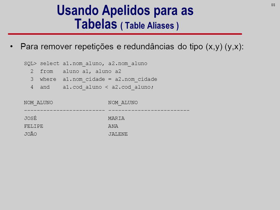 88 Usando Apelidos para as Tabelas ( Table Aliases ) Para remover repetições e redundâncias do tipo (x,y) (y,x): SQL> select a1.nom_aluno, a2.nom_alun