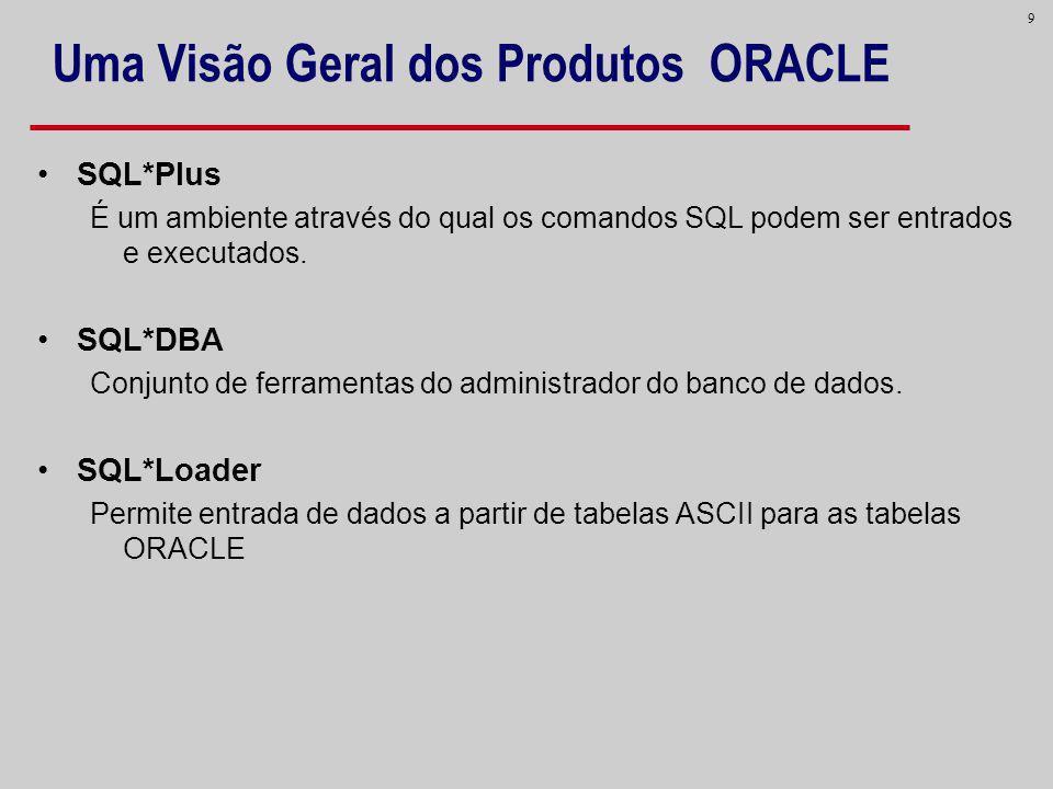 9 Uma Visão Geral dos Produtos ORACLE SQL*Plus É um ambiente através do qual os comandos SQL podem ser entrados e executados. SQL*DBA Conjunto de ferr