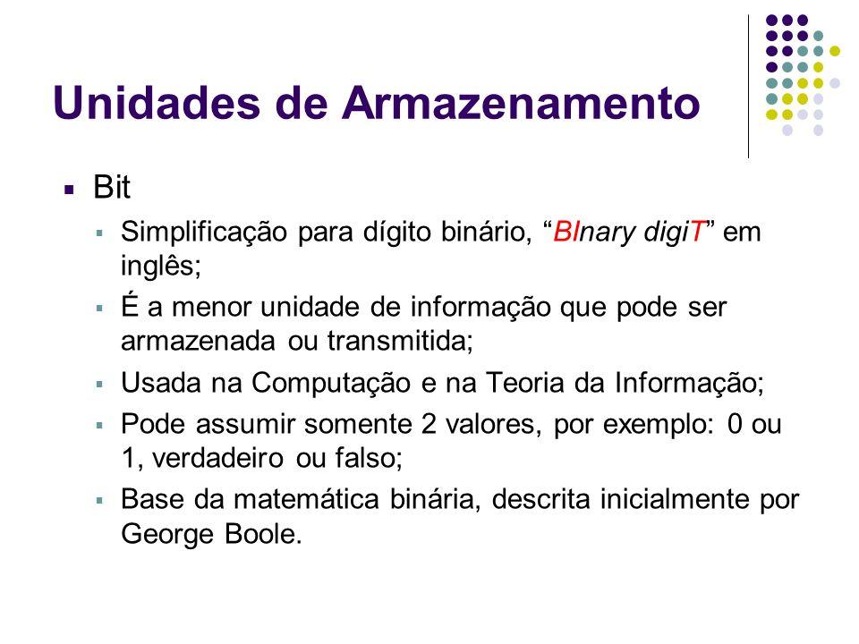 Unidades de Armazenamento 1 Byte (B) = 8 bits 1 Quilobyte (KB) = 1024 B 1 Megabyte (MB) = 1024 KB 1 Gigabyte (GB) = 1024 MB 1 Terabyte (TB) = 1024 GB 1 Petabyte (PB) = 1024 TB 1 Exabyte (EB) = 1024 PB 1 Zettabyte (ZB) = 1024 ZB 1 Yottabyte (YB) = 1024 ZB 1YB = 9 671 406 556 917 033 397 649 408 Bits
