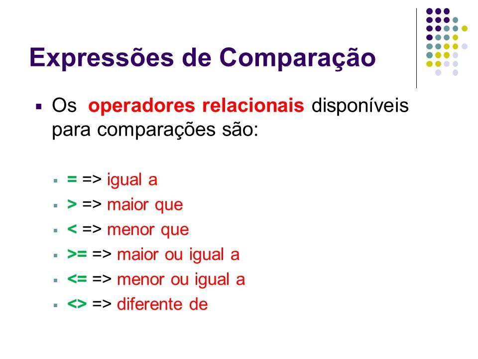 Expressões de Comparação Os operadores relacionais disponíveis para comparações são: = => igual a > => maior que menor que >= => maior ou igual a meno