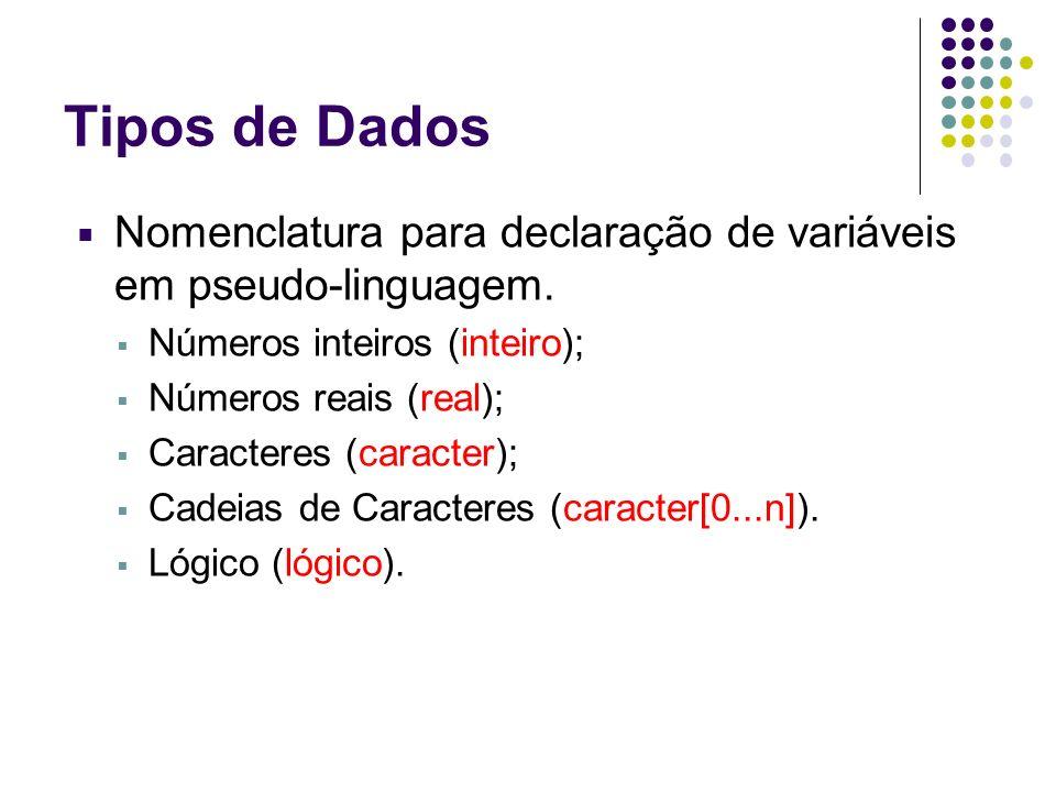 Tipos de Dados Nomenclatura para declaração de variáveis em pseudo-linguagem. Números inteiros (inteiro); Números reais (real); Caracteres (caracter);