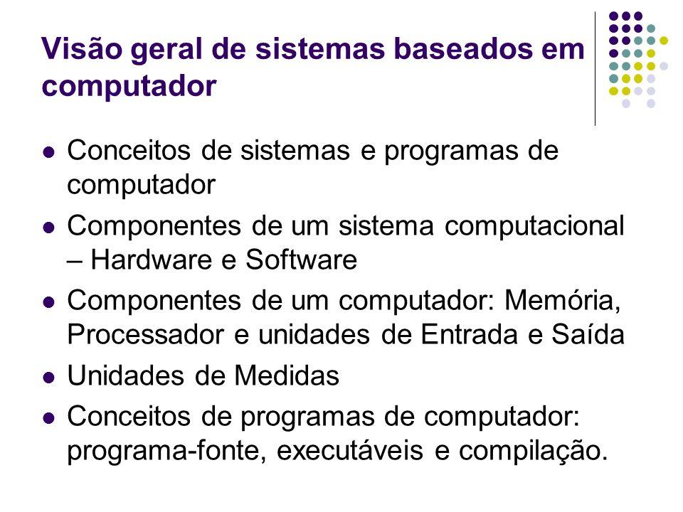 Conceitos de sistemas e programas de computador Componentes de um sistema computacional – Hardware e Software Componentes de um computador: Memória, P