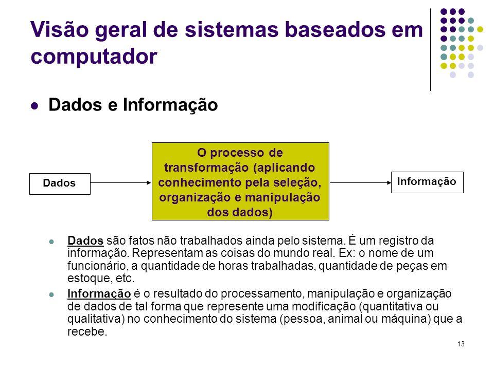 13 Dados e Informação Dados são fatos não trabalhados ainda pelo sistema. É um registro da informação. Representam as coisas do mundo real. Ex: o nome