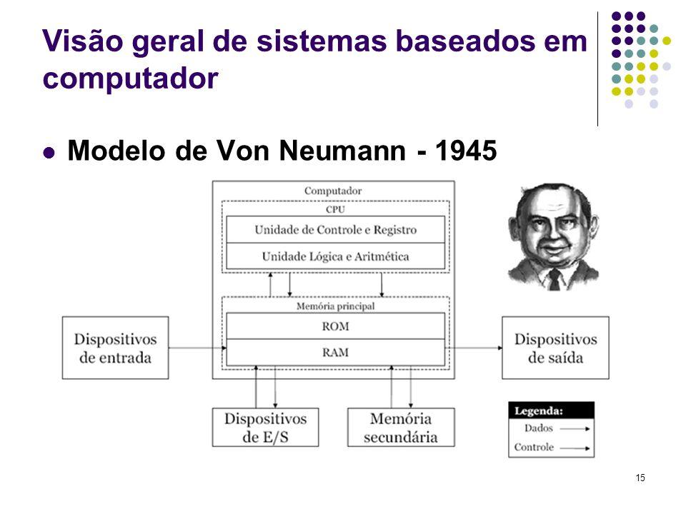 15 Modelo de Von Neumann - 1945 Visão geral de sistemas baseados em computador