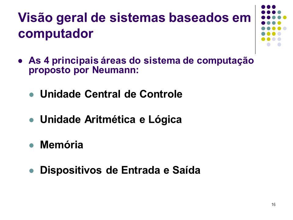 16 As 4 principais áreas do sistema de computação proposto por Neumann: Unidade Central de Controle Unidade Aritmética e Lógica Memória Dispositivos d