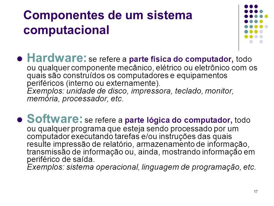 17 Hardware: se refere a parte física do computador, todo ou qualquer componente mecânico, elétrico ou eletrônico com os quais são construídos os comp